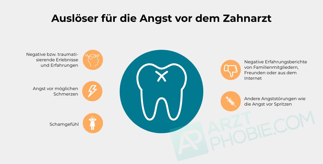 angst-vor-dem-zahnarzt-ausloeser