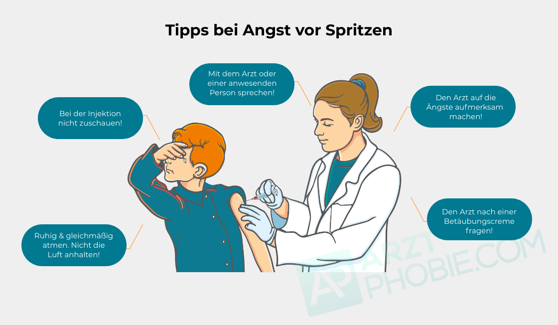 angst-vor-spritzen-trypanophobie-tipps