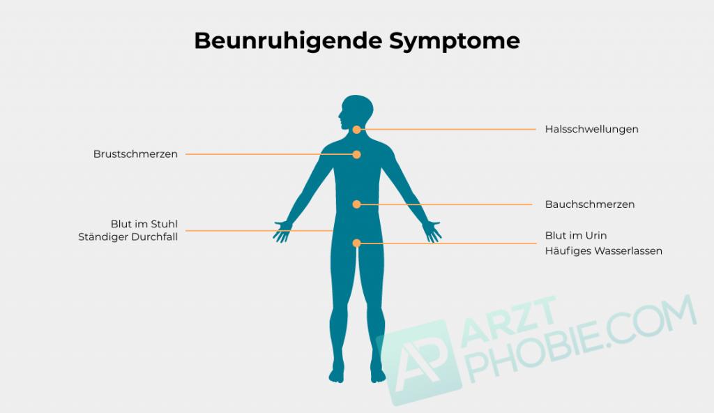beunruhigende-symptome-angstmachend