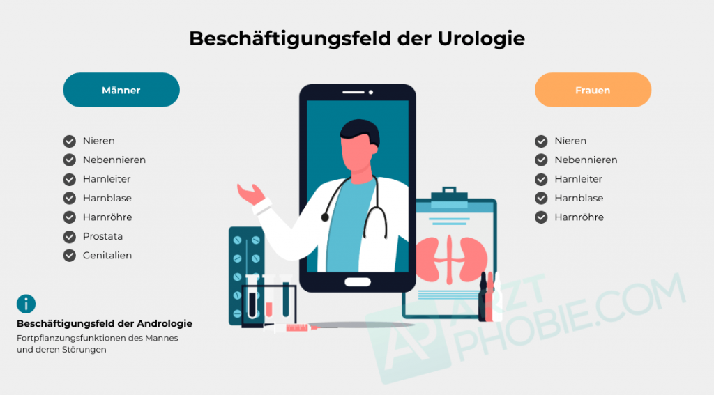 Angst-vor-Urologen
